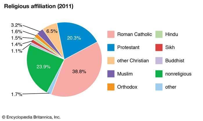 زبان و مذهب مردم کانادا